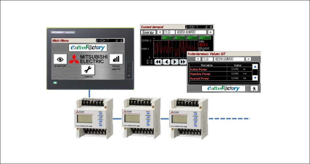 Mitsubishi Electric обяви промоционална кампания на електромери EMU4