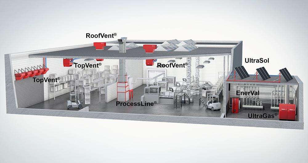 Децентрализираната климатизация от Hoval е отлично решение за производствени и логистични халета