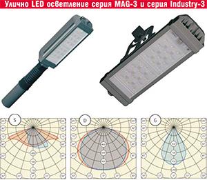 Лидер Лайт: Решения за оптимизация на промишлено, улично и офис осветление
