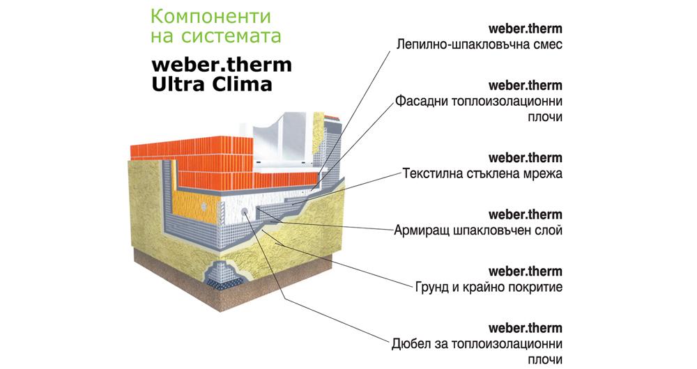 Сейнт Гобен, направление Вебер, България: Основна трудност при подобни проекти е постигането на съгласие между собствениците